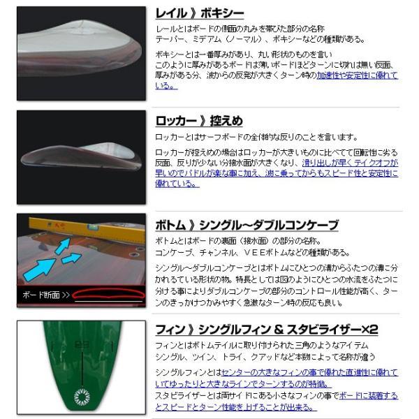 スタンドアップパドルボード SUP オールラウンド サップボード 11'0 グリーン ハードボード フィン付属 VORTEX x-sports 03