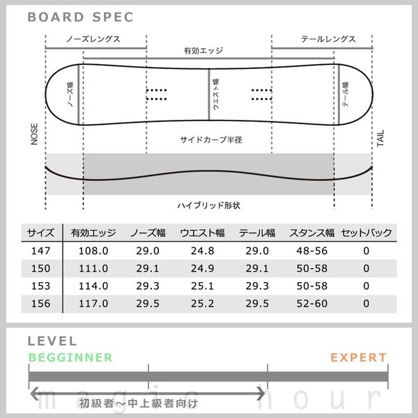 スノーボード 板 メンズ 単品  SPOON スプーン EMOTION スノボー 初心者 グラトリ ハイブリッド キャンバー ボード ツインチップ 軽量 柔らかい 黒 おしゃれ|xover-int|04
