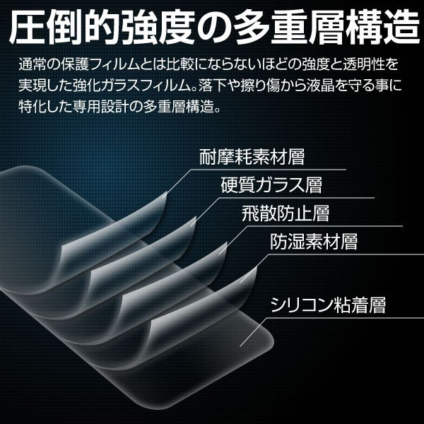 XperiaZ5Compact 背面保護 強化ガラスフィルム