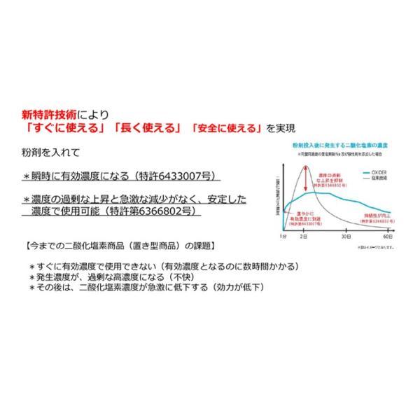 オキサイダー OXIDER 置き型 180g 新特許技術により「すぐに使える」「長く使える」「安全に使える」を実現 【特許:二酸化塩素ゲル剤】|y-kanehoshiya|03