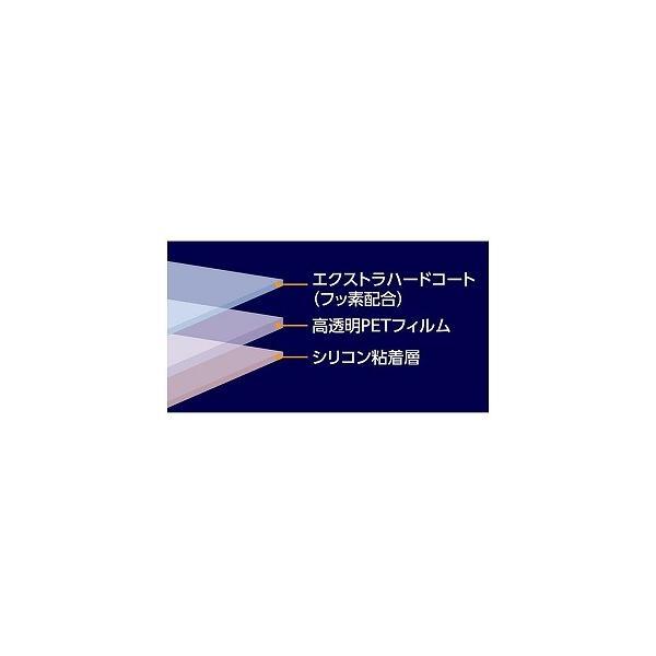 ハクバ/ロープロ 液晶保護フィルム EX−GUARD EXGF−CPSX720