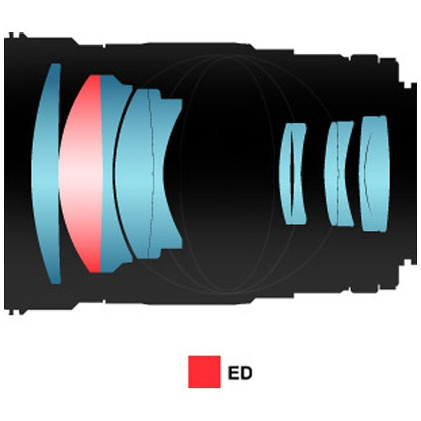SAMYANG カメラレンズ 135mm F2.0 ED UMC フルサイズ対応【ソニーA(α)マウント】