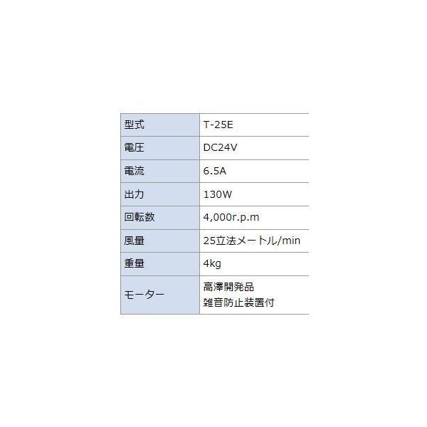 高澤 T-25E ベンチレーター クリーンファン T25E ファン|y-square|03