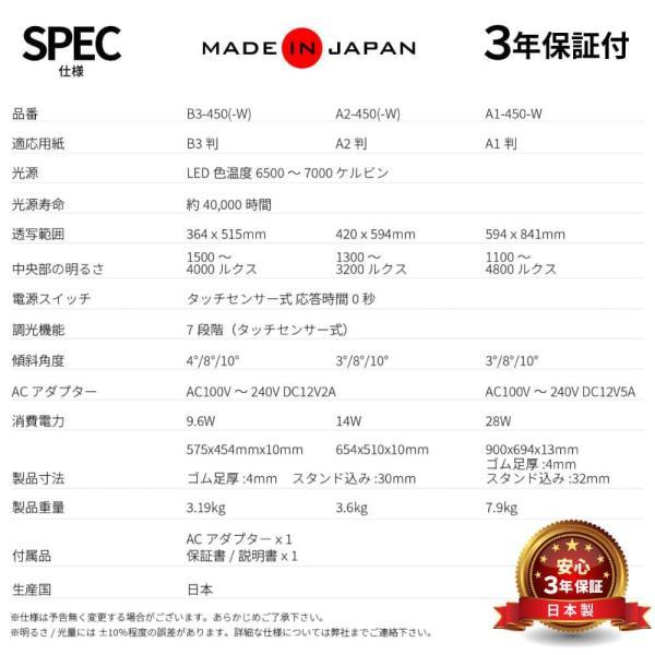 トレース台 A2サイズ 送料無料 LED 薄型 A2-450 調光機能付き 3段階高さ調節スタンド付き トレス台 ライトボックス 作業台 写経 書道 画板 マンガ|y-trytec|08