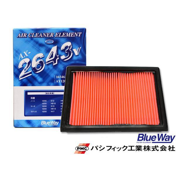 ノート E12 NE12 H24/9〜R1/7現在 エアエレメント エアー フィルター クリーナー パシフィック工業 BlueWay AX-2643V