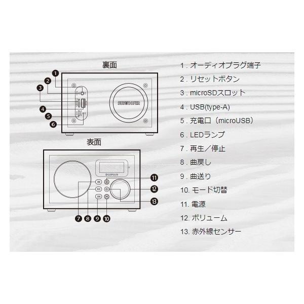 ワイヤレス スピーカー 「Classica BOLERO(クラシカ ボレロ)」 メイプルウッド調 LP-SPBT04MP