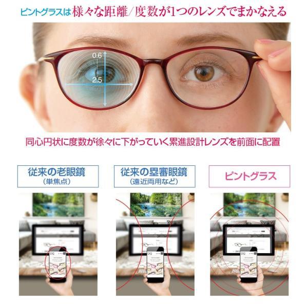 ピントグラス 視力補正用メガネ (老眼鏡 度数 調節 シニアグラス 近視 遠視 メガネ 視力 ブルーライト カット パソコン スマホ 純烈 なないろ日和 )|yasashisa|04