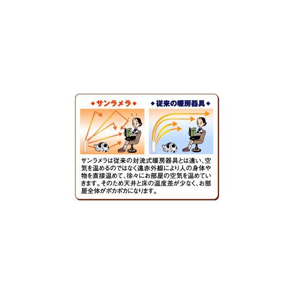 サンラメラ 遠赤外線 セラミックヒーター 600型 ( パネルヒーター  ヒーター 足下暖房 足元ヒーター ハロゲンヒーター ) yasashisa 02