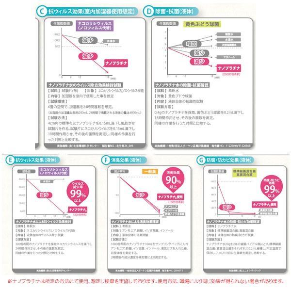 アロマ ルームスプレー おしゃれ ナノプラチナ 250ml 日本製 全6種 yasunaga 04