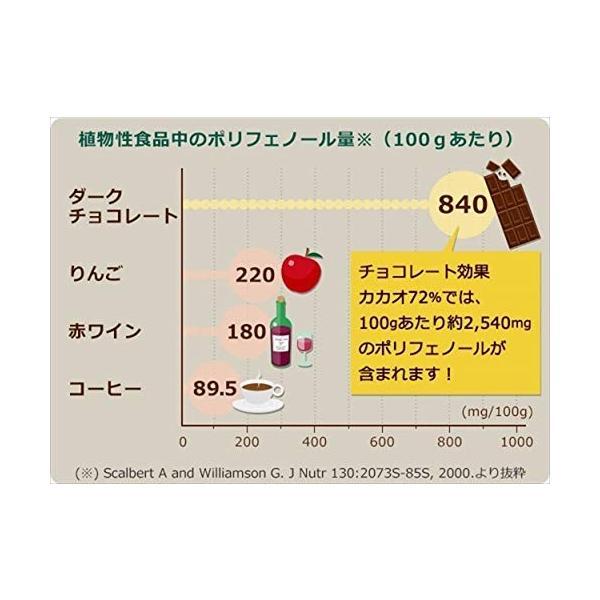 明治 チョコレート効果カカオ72%大容量ボックス 1kg|yasyabou|05