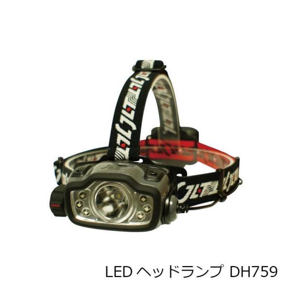日本光具 DH759 LEDヘッドランプ