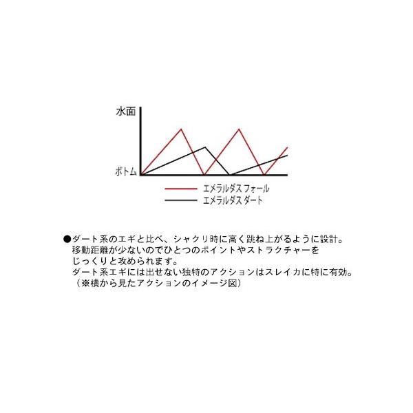 ダイワ(グローブライド) エメラルダスフォール ケイムラ/ピンクパープル 10 ケイムラ/ピンクパープル 3.5