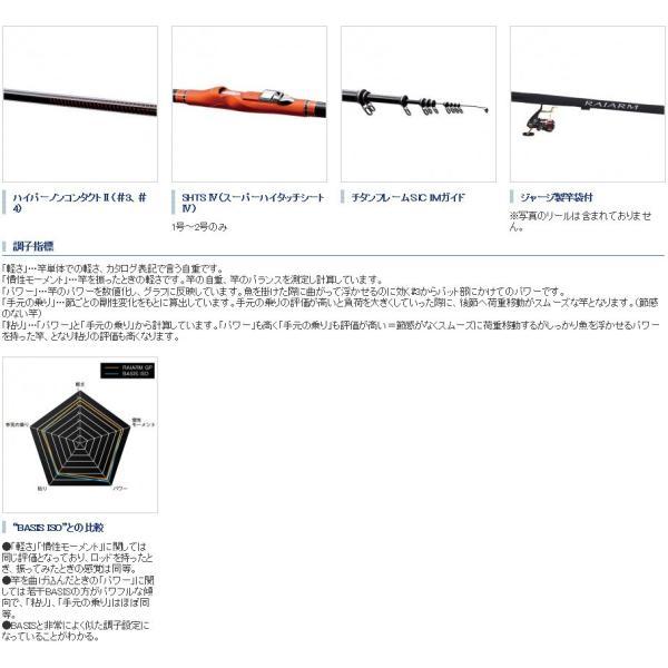 シマノ RAIARM GP(ライアームGP) 2号 530