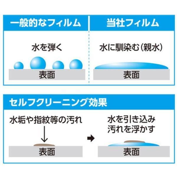 《新品アクセサリー》 HAKUBA (ハクバ) 液晶保護フィルム 親水タイプ OLYMPUS TG-5 / TG-4 専用