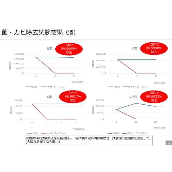 オキサイダー 置き型 180g|yoakeya-honten|05
