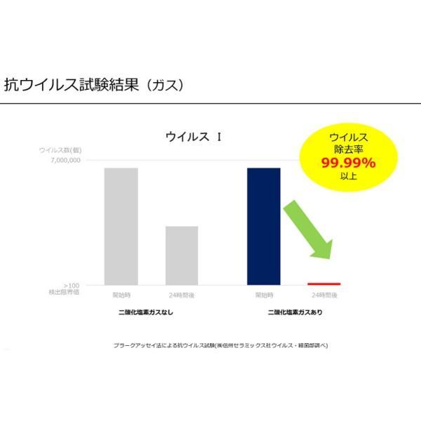 オキサイダー 置き型 180g|yoakeya-honten|06