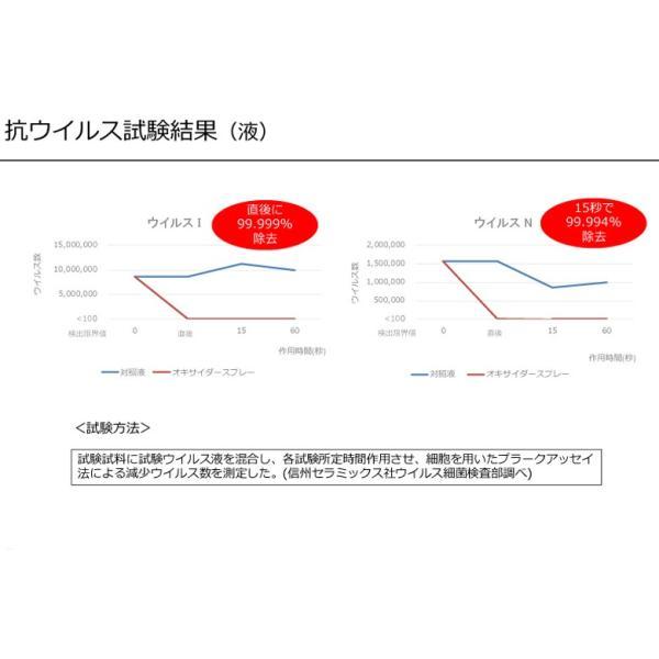 オキサイダー 置き型 180g|yoakeya-honten|07