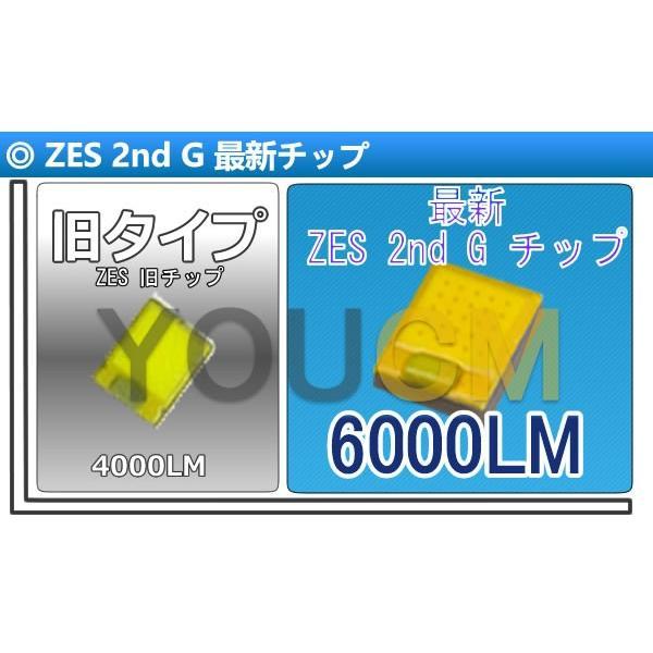 [車検対応]ZESチップ LEDヘッドライト H4 Hi/Lo オールインワン一体型 6000LmX2 細い発光 角度調整機能 DC 12v/24v [YOUCM][2年保証] youcm 03