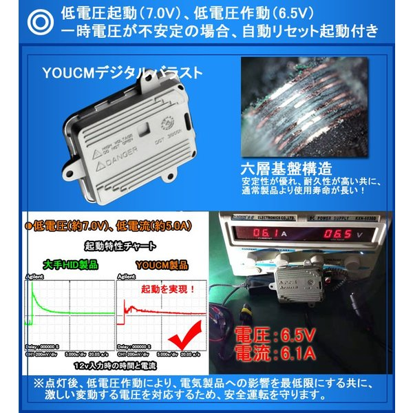 HID 35W バラスト 低電圧起動 防振/自動再点灯機能付き|youcm|02