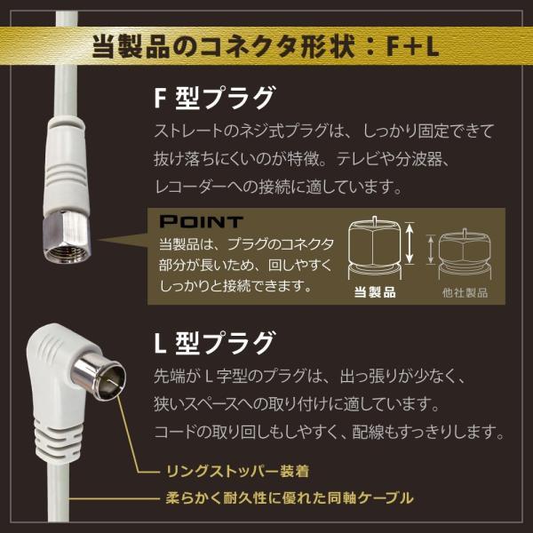 アンテナケーブル 同軸ケーブル (ff 0, fl 1.5m 3m) 4K8K対応 S-4C-FB 地デジ 地上デジタル BS CS TV テレビ (メール便送料無料) ycm3|youplus-corp|06