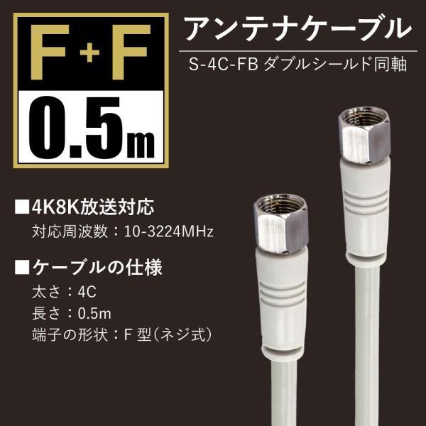 アンテナケーブル 同軸ケーブル (ff 0, fl 1.5m 3m) 4K8K対応 S-4C-FB 地デジ 地上デジタル BS CS TV テレビ (メール便送料無料) ycm3|youplus-corp|09