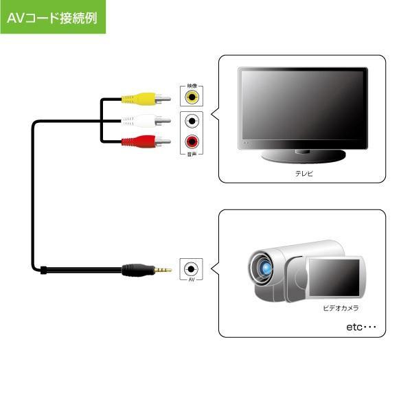 AVケーブル 4極ミニプラグ+RCAプラグ 1.5m (映像 音声 テレビ)(メール便送料無料) ycm3|youplus-corp|03