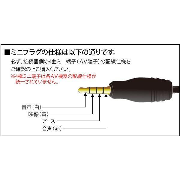 AVケーブル 4極ミニプラグ+RCAプラグ 1.5m (映像 音声 テレビ)(メール便送料無料) ycm3|youplus-corp|04