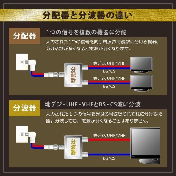 2分配器 出力ケーブル付(4K8K対応) 3.2GHz対応型 (両端子通電型)(e4427) yct3|youplus-corp|05