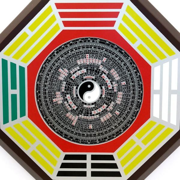 先天八卦 気の安定盤 yowado 05
