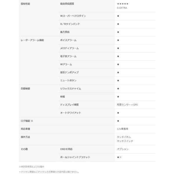 霧島レイ レーダー探知機 レイライト Lei Lite 沢城みゆき LeiLite GPS& Yupiteru公式直販|ypdirect|08