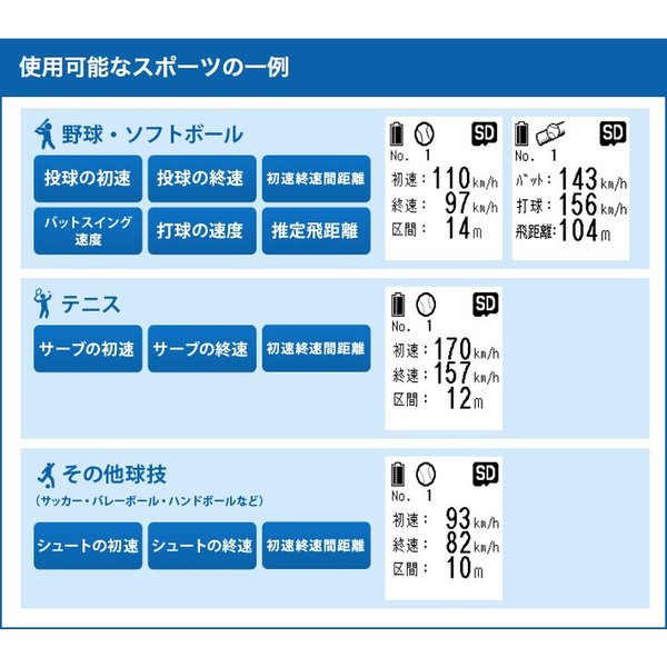 ユピテル スピードガン BSG-1Basic Yupiteru公式直販|ypdirect|03