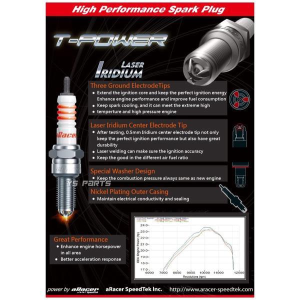[3電極チップ]aRacer T-Powerイリジウムプラグ[CPR9EA相当]クロスカブ110/スーパーカブ110[JA07/JA10/JA44/JA45]スーパーカブC125[JA48]|ys-parts-jp|02