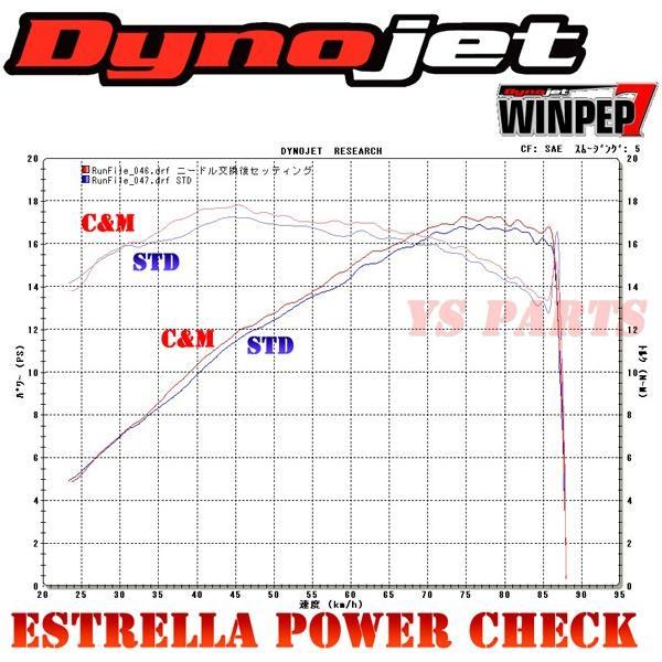 【超高品質国産品】オリジナルニードルキット 6段ニードル段数調整可能 KLX250 250TR 250SB エストレア 250TR|ys-parts-jp|05