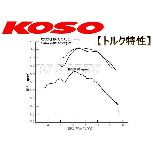 【高品質】KOSO シグナスX/BW'S125X/BWS125X ハイカム+ローラーロッカーアームKIT|ys-parts-jp|08