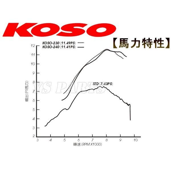 【高品質】KOSO シグナスX/BW'S125X/BWS125X ハイカム+ローラーロッカーアームKIT|ys-parts-jp|09
