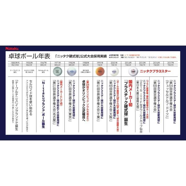 最安値挑戦中 ネコポス不可 ニッタク(Nittaku) プラ3スタープレミアム(3個入) 即納 卓球ボール ピン球 Y卓球店 ytt 03