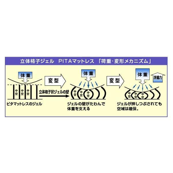 車椅子クッション 日本ジェル ピタ・シートクッション35 PT001 厚み3.5cm【車椅子と同時購入専用ページ】|yua-shop|05