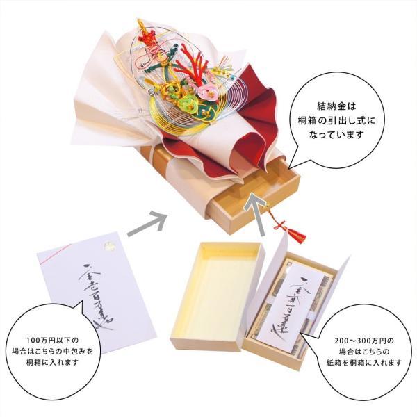 yuinou702 結納品の結納セット 七品目 現物式のおすすめ結納品(酒代含む) yuinou-mizuhiki 05