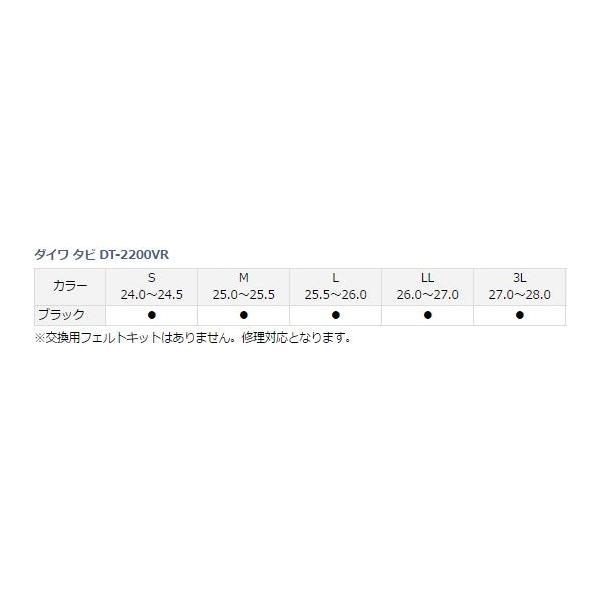 ダイワ タビ DT-2200VR / 鮎|zeniya-tsurigu|03
