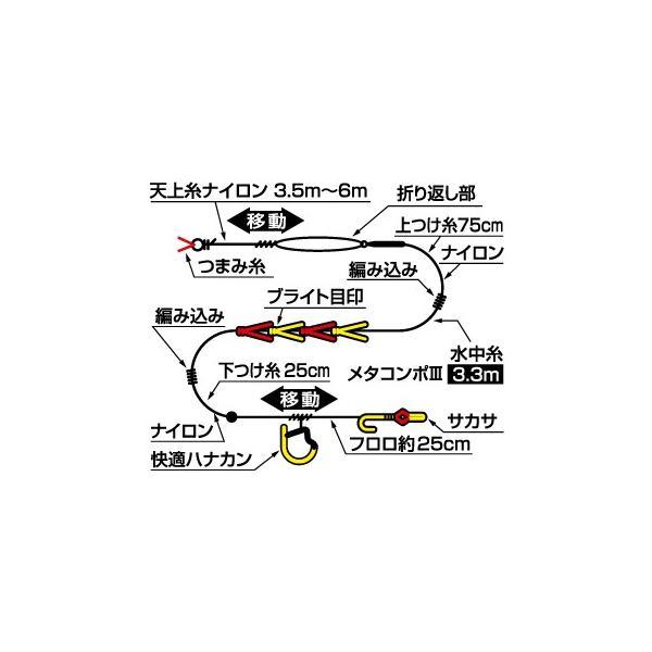 ダイワ 鮎 仕掛け メタコンポIII AS 完全仕掛け|zeniya-tsurigu|02