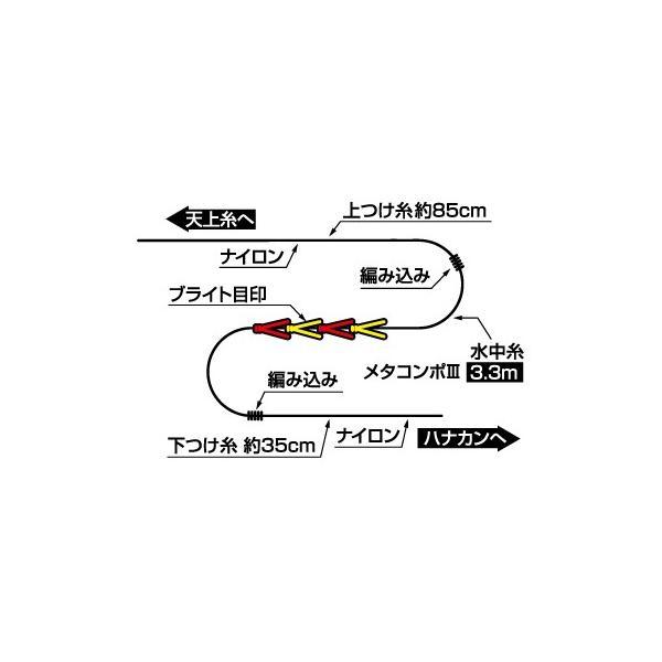 ダイワ メタコンポIII  水中糸仕掛け/徳用|zeniya-tsurigu|02