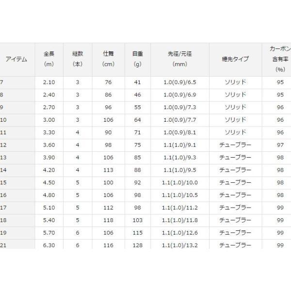 ダイワ へら竿  兆  19尺 /  きざし Daiwa
