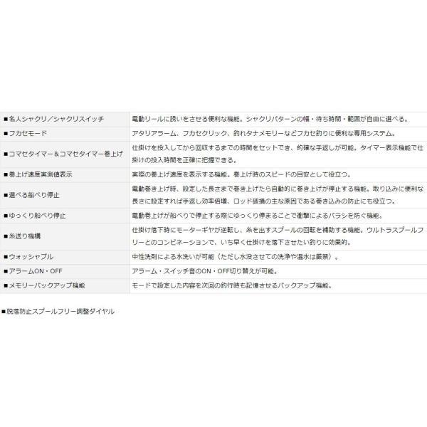 ダイワ 電動リール レオブリッツ S500J / LEOBRITZ S500J zeniya-tsurigu 08