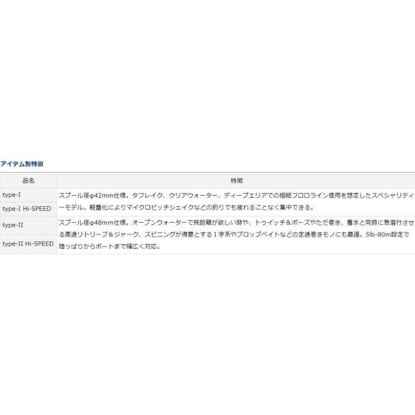 ダイワ スティーズ タイプ1 STEEZ type-I / スピニングモデル|zeniya-tsurigu|05