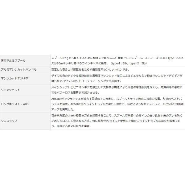 ダイワ スティーズ タイプ1 STEEZ type-I / スピニングモデル|zeniya-tsurigu|06