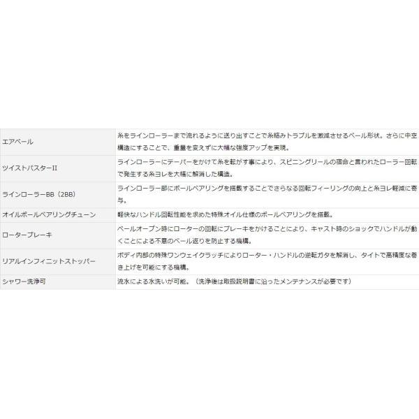 ダイワ スティーズ タイプ1 STEEZ type-I / スピニングモデル|zeniya-tsurigu|07