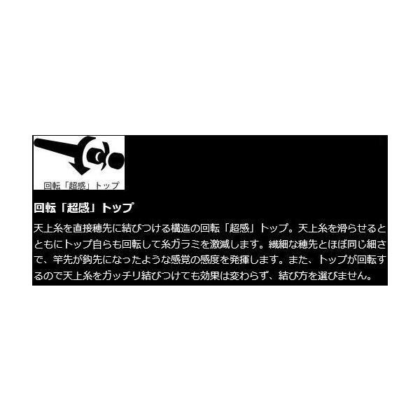 シマノ 鮎竿 プロセレクト FW 80NM / 送料無料