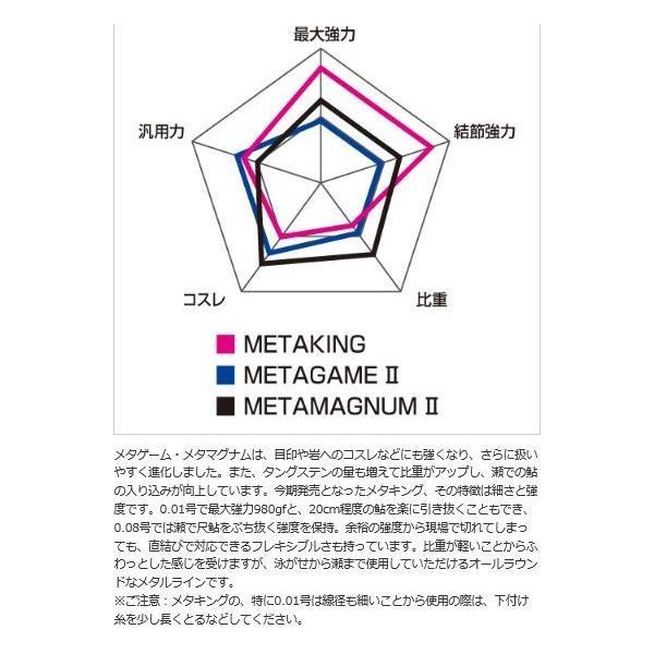 シマノ 鮎 ライン メタキング 12m / METAKING 糸|zeniya-tsurigu|02