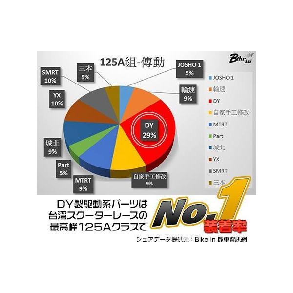 PCX125(JF56) ハイパープーリー フルキット DY Racing|zerocustom|04