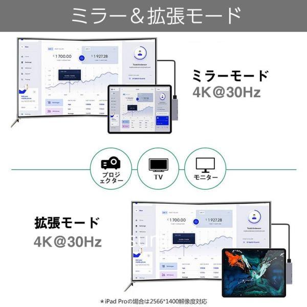 iPad Pro対応 USB Type C ハブ 6in1 hub 4K HDMI PD 急速充電 USB3.0 microSD/SD ...